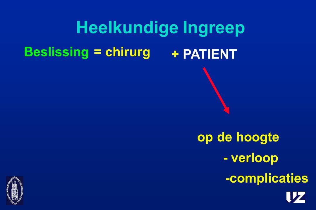 Heelkundige Ingreep Beslissing = chirurg + PATIENT op de hoogte