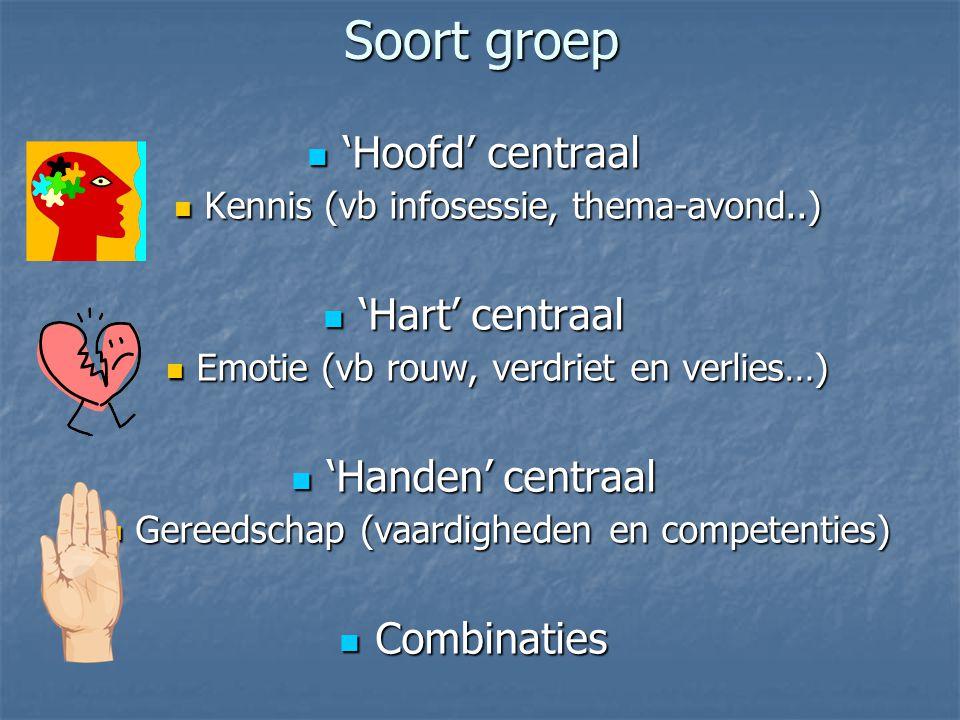 Soort groep 'Hoofd' centraal 'Hart' centraal 'Handen' centraal