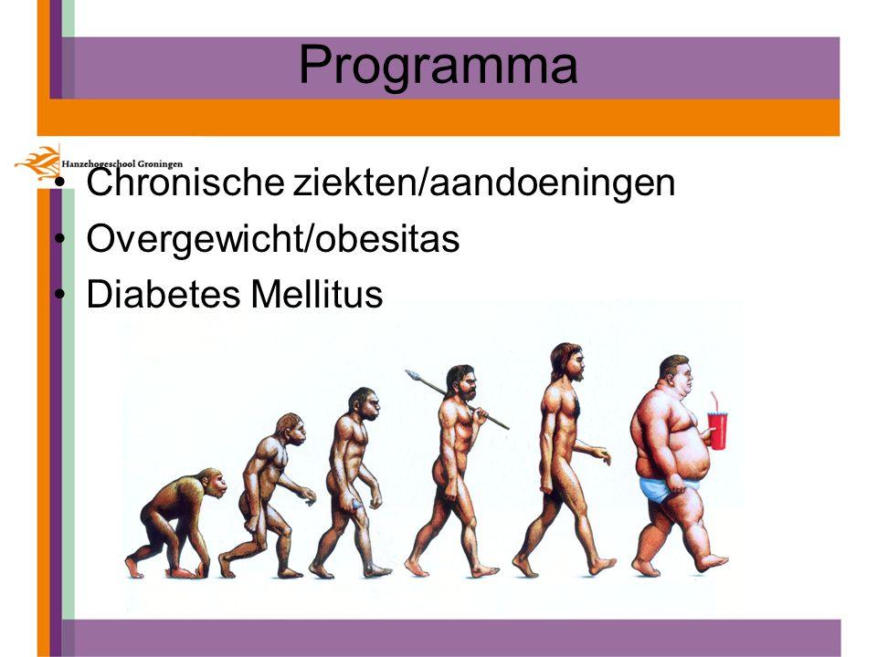 Programma Chronische ziekten/aandoeningen Overgewicht/obesitas