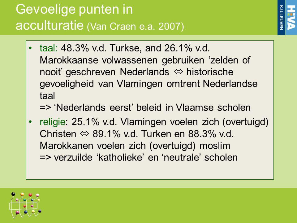 Gevoelige punten in acculturatie (Van Craen e.a. 2007)