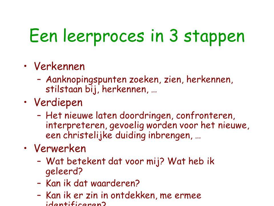 Een leerproces in 3 stappen