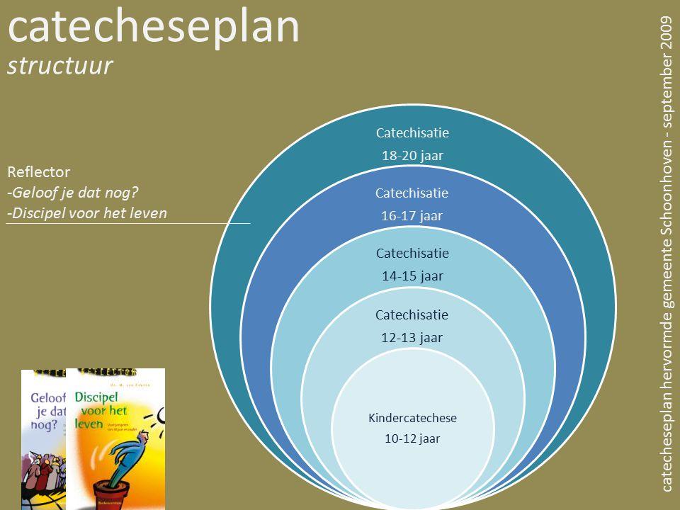 catecheseplan structuur