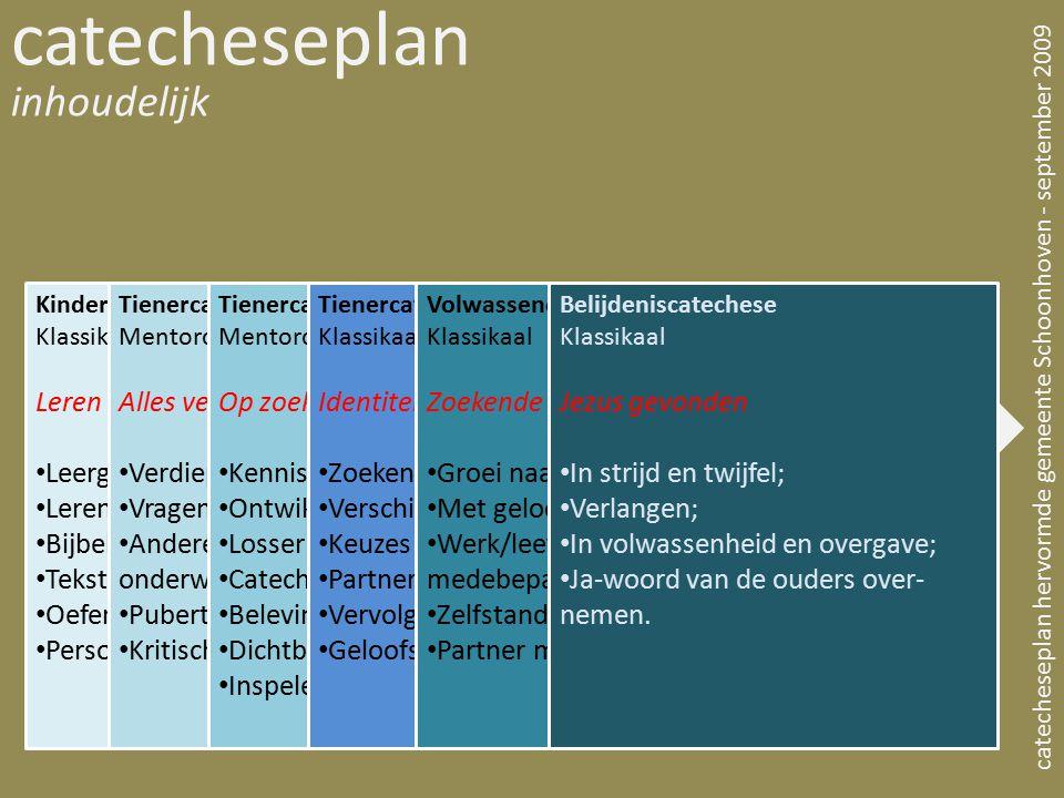 catecheseplan inhoudelijk