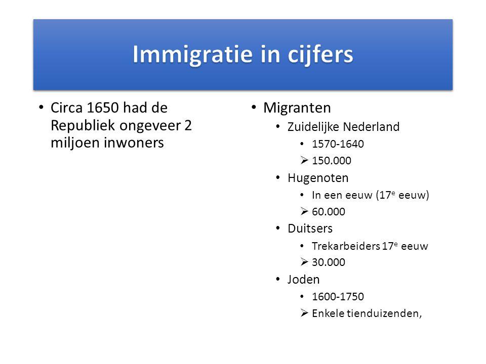 Immigratie in cijfers Circa 1650 had de Republiek ongeveer 2 miljoen inwoners. Migranten. Zuidelijke Nederland.
