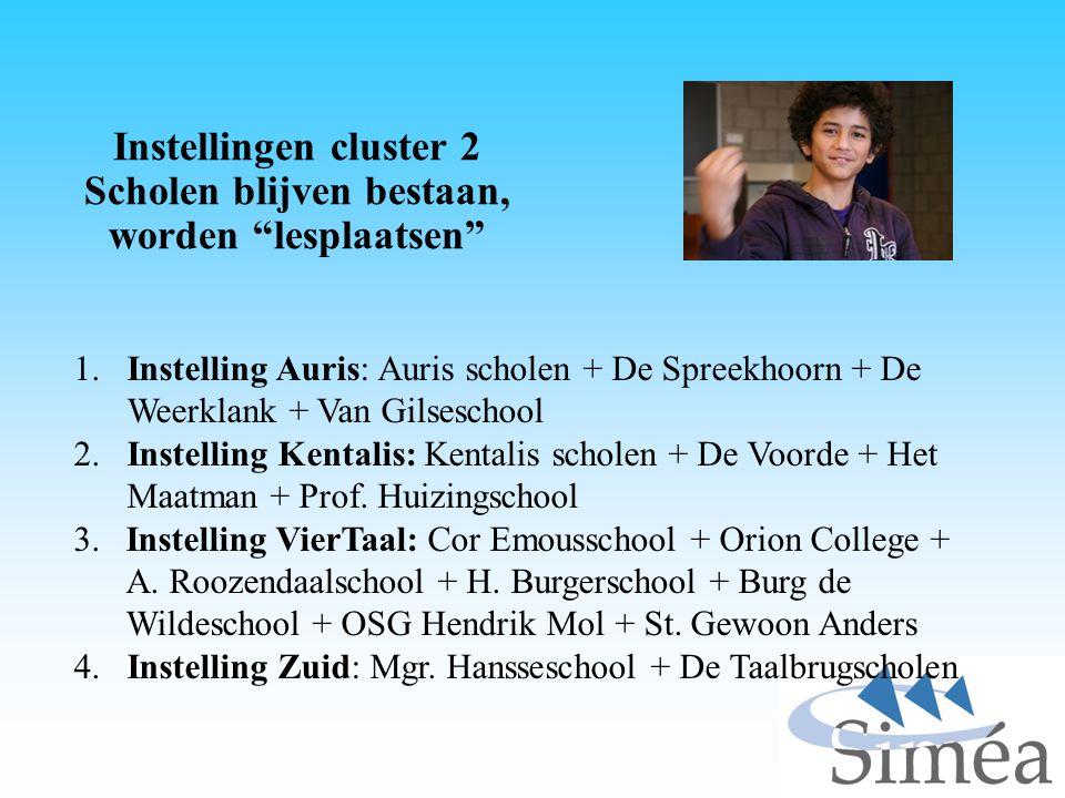 Instellingen cluster 2 Scholen blijven bestaan, worden lesplaatsen
