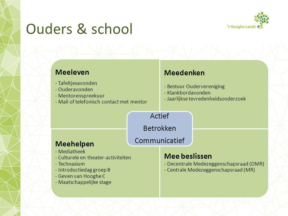 Ouders & school Actief. Betrokken. Communicatief. Meeleven.