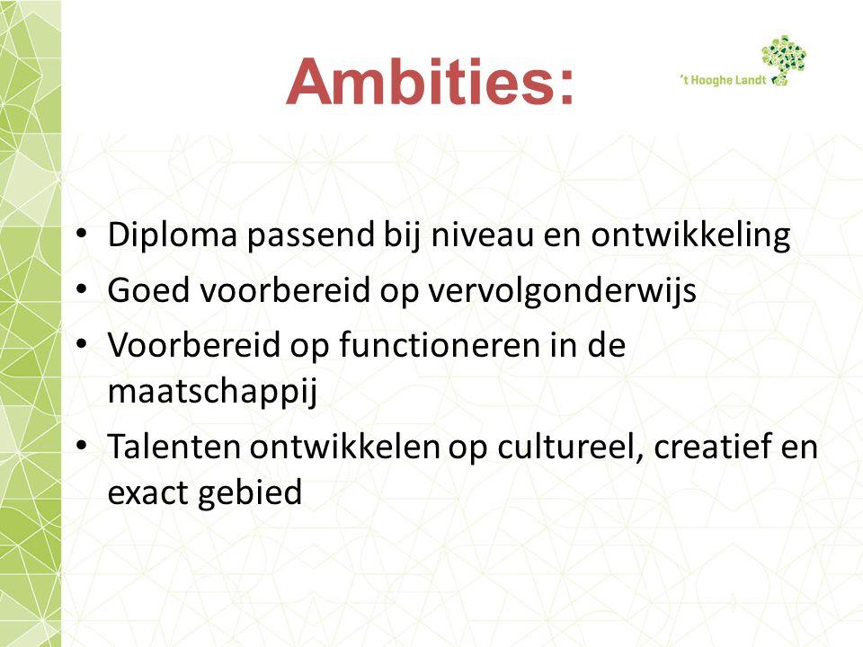 Ambities: Diploma passend bij niveau en ontwikkeling