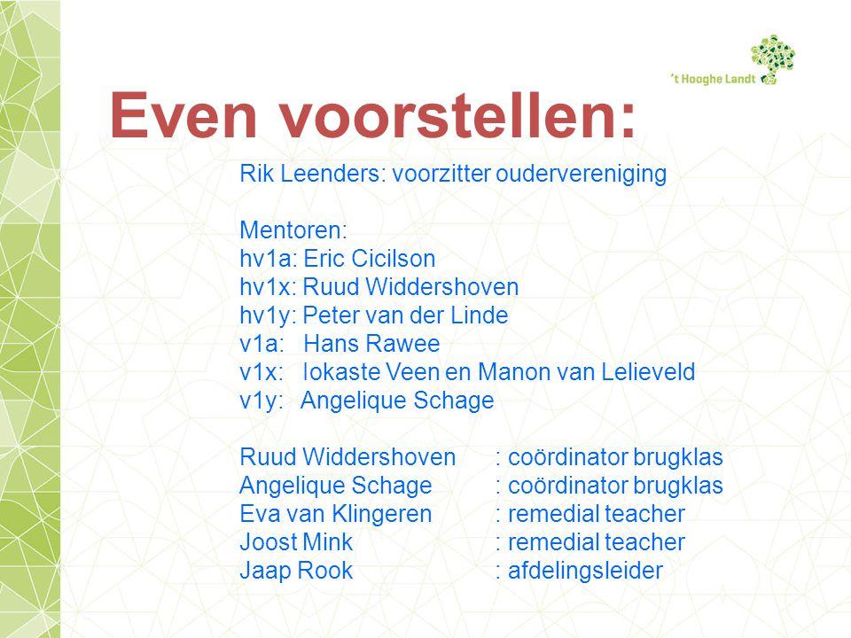 Even voorstellen: Rik Leenders: voorzitter oudervereniging Mentoren: