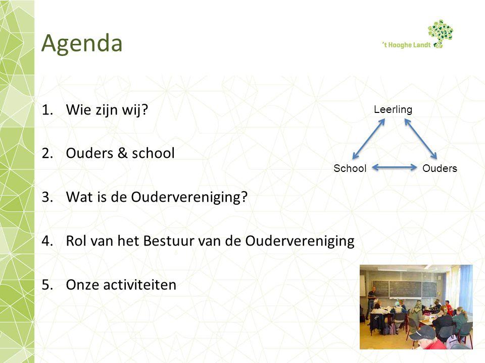 Agenda Wie zijn wij Ouders & school Wat is de Oudervereniging