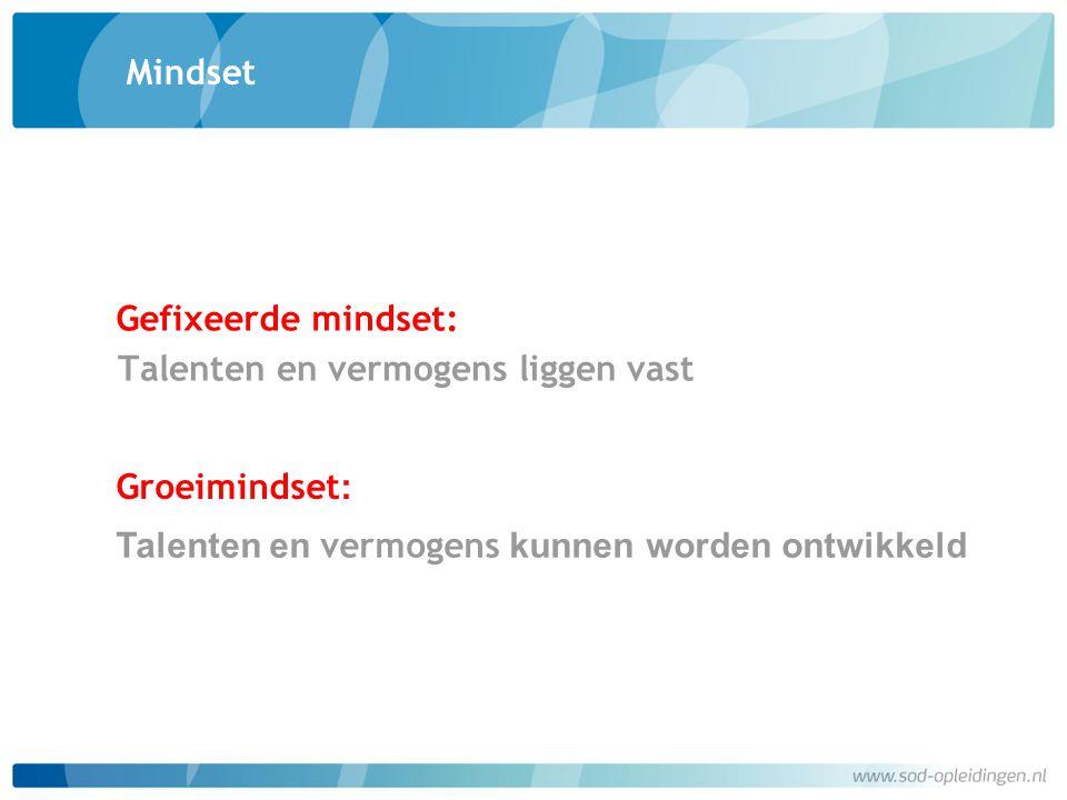 Mindset Gefixeerde mindset: Talenten en vermogens liggen vast.