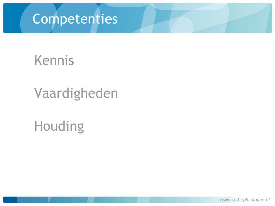 Competenties Kennis Vaardigheden Houding