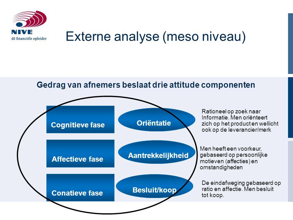 Gedrag van afnemers beslaat drie attitude componenten