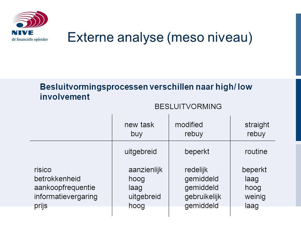 Besluitvormingsprocessen verschillen naar high/ low involvement