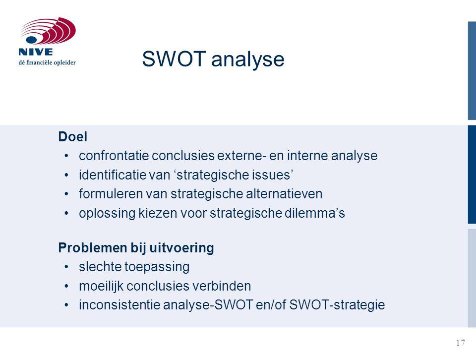 SWOT analyse Doel confrontatie conclusies externe- en interne analyse