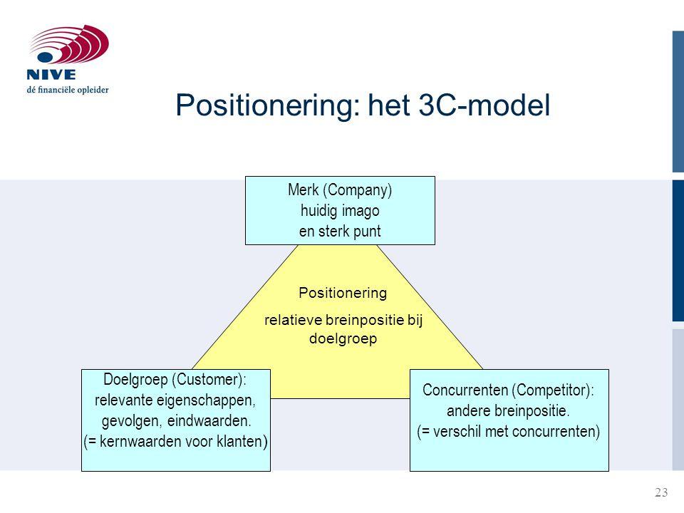 Positionering: het 3C-model
