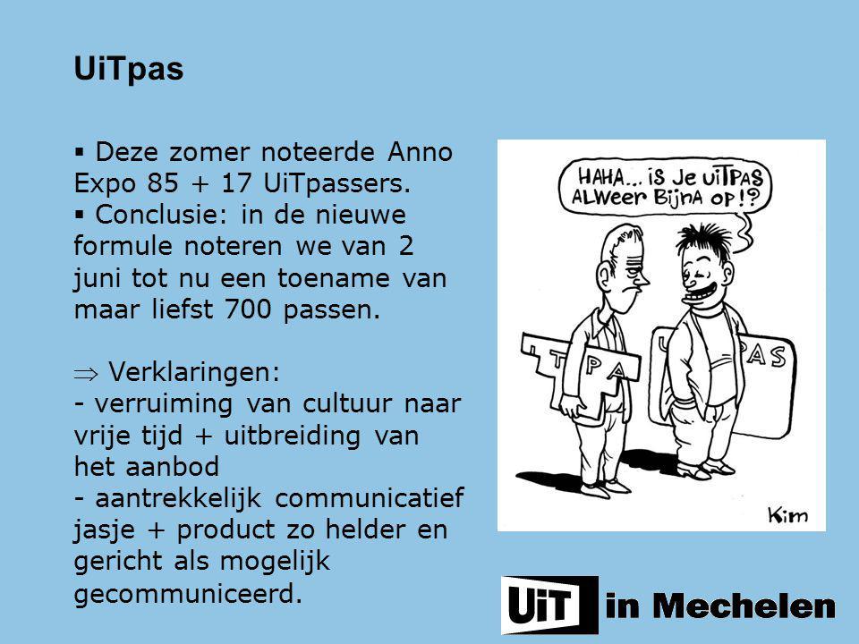 UiTpas Deze zomer noteerde Anno Expo 85 + 17 UiTpassers.