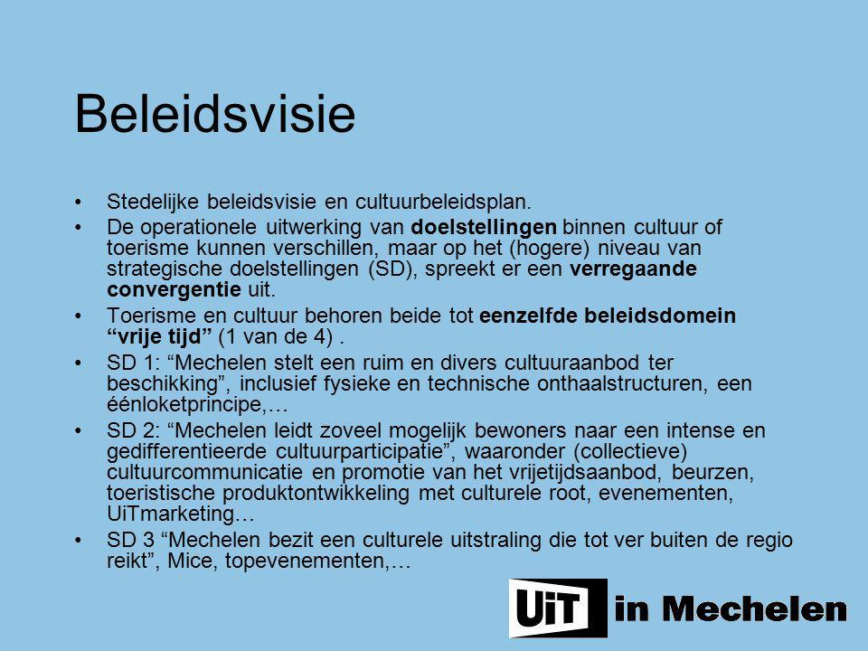 Beleidsvisie Stedelijke beleidsvisie en cultuurbeleidsplan.