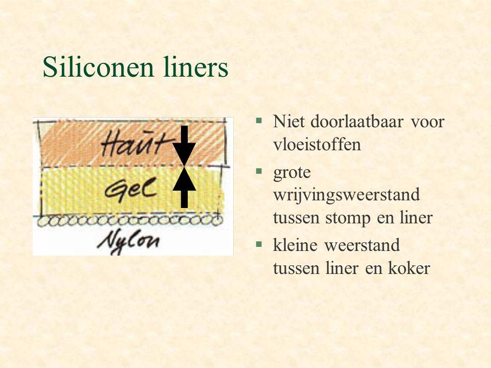 Siliconen liners Niet doorlaatbaar voor vloeistoffen