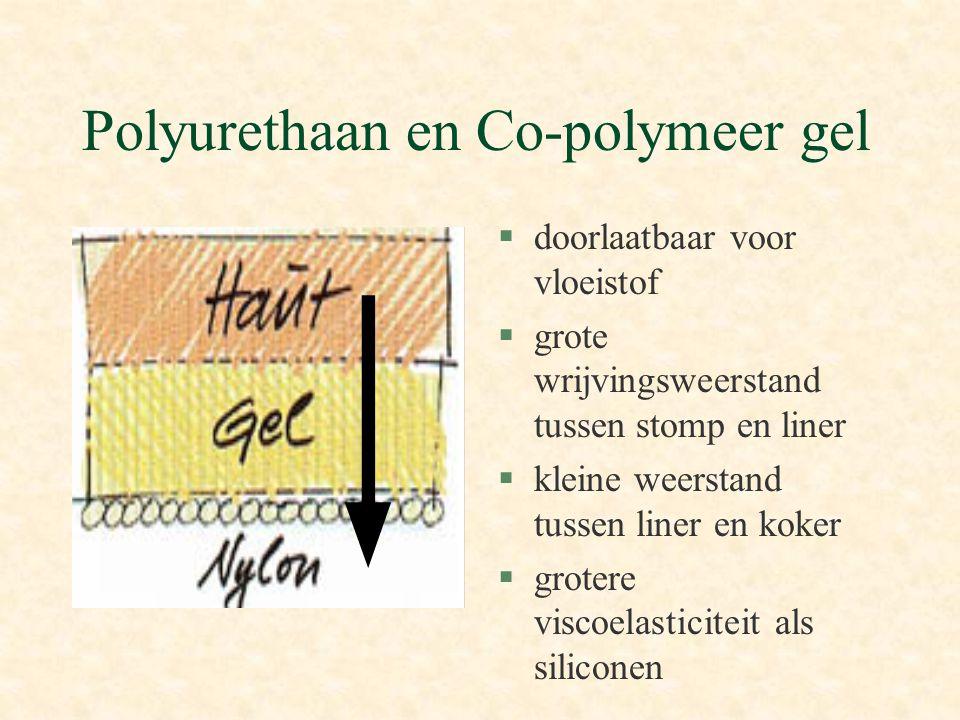 Polyurethaan en Co-polymeer gel