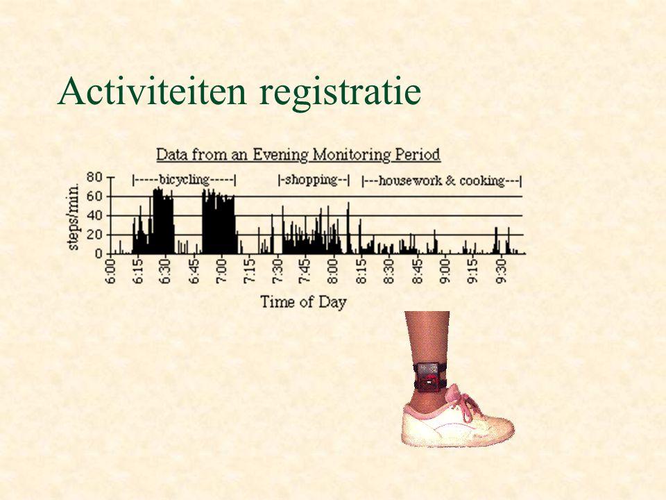 Activiteiten registratie