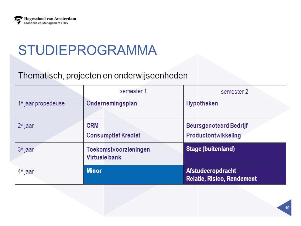 studieprogramma Thematisch, projecten en onderwijseenheden