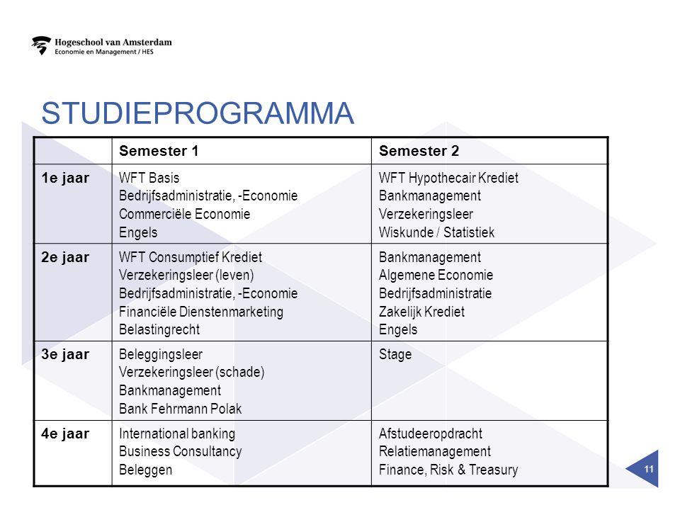 studieprogramma Semester 1 Semester 2 1e jaar WFT Basis