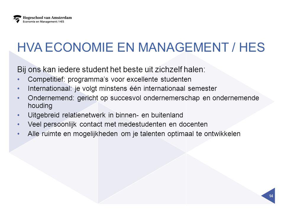 hva economie en management / hes