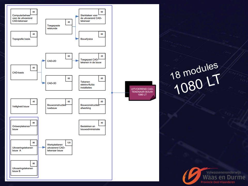 18 modules 1080 LT