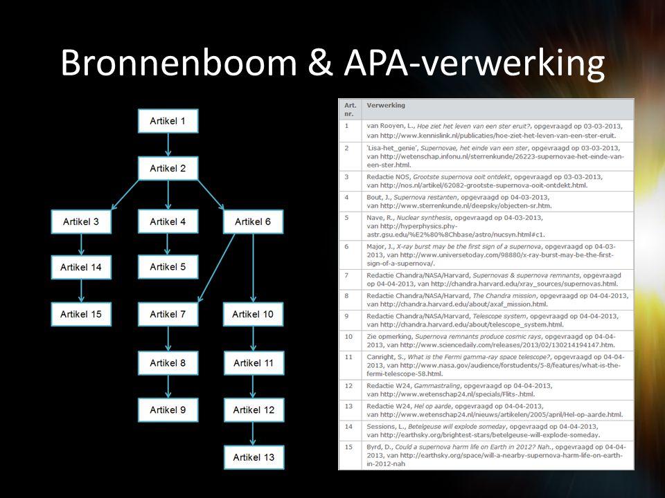 Bronnenboom & APA-verwerking