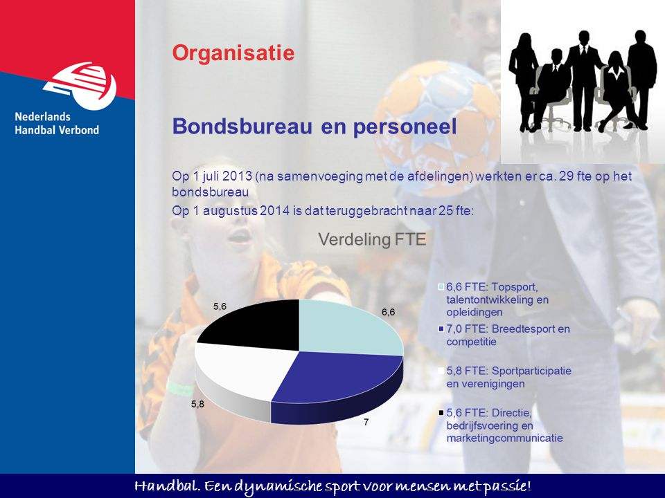 Bondsbureau en personeel