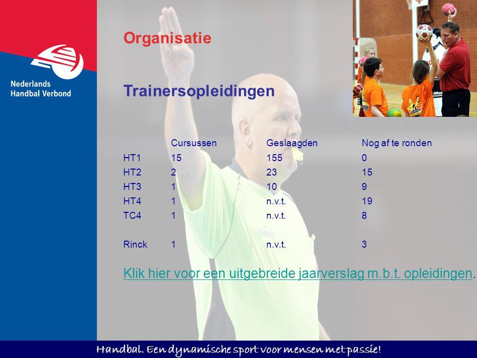 Organisatie Trainersopleidingen