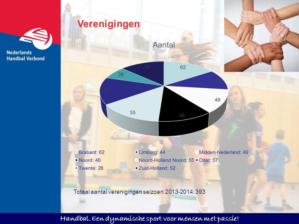 Verenigingen Totaal aantal verenigingen seizoen 2013-2014: 393