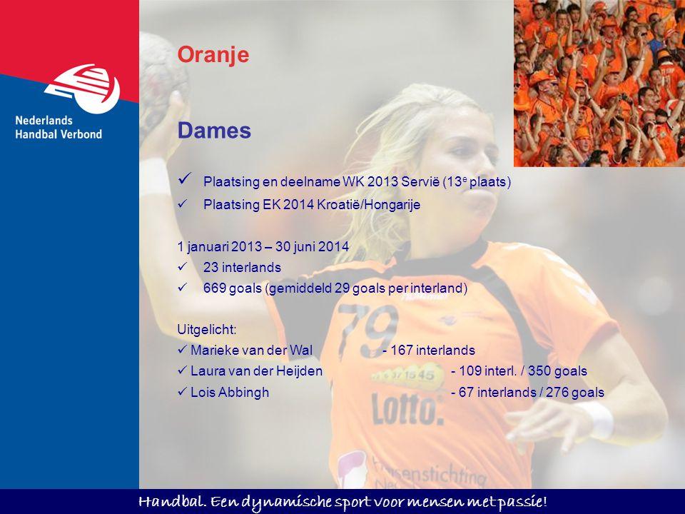 Oranje Dames Plaatsing en deelname WK 2013 Servië (13e plaats)