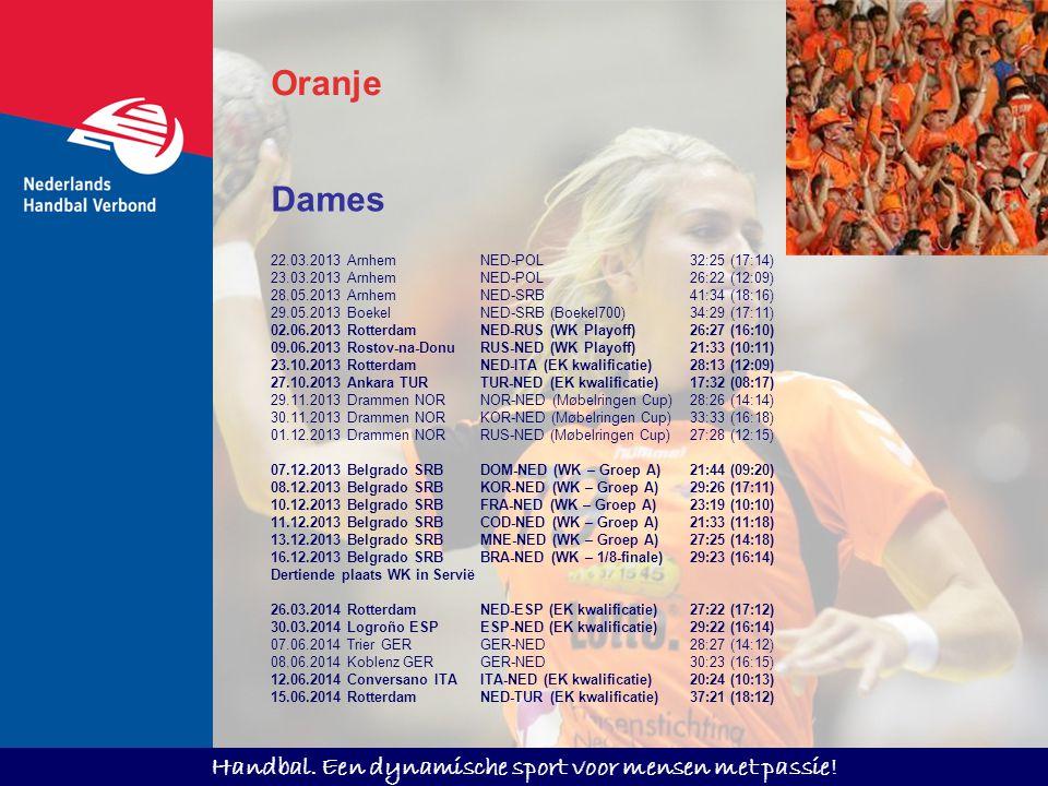 Oranje Dames 22.03.2013 Arnhem NED-POL 32:25 (17:14)