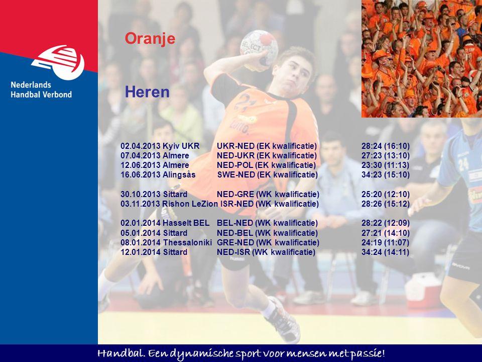 Oranje Heren. 02.04.2013 Kyiv UKR UKR-NED (EK kwalificatie) 28:24 (16:10) 07.04.2013 Almere NED-UKR (EK kwalificatie) 27:23 (13:10)