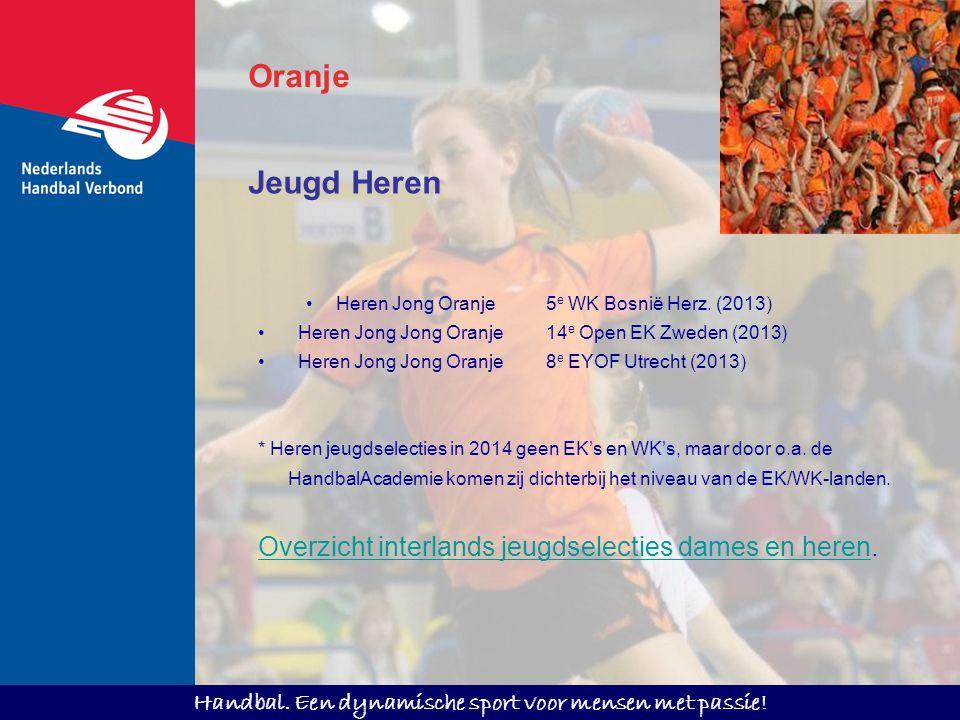 Oranje Jeugd Heren Overzicht interlands jeugdselecties dames en heren.