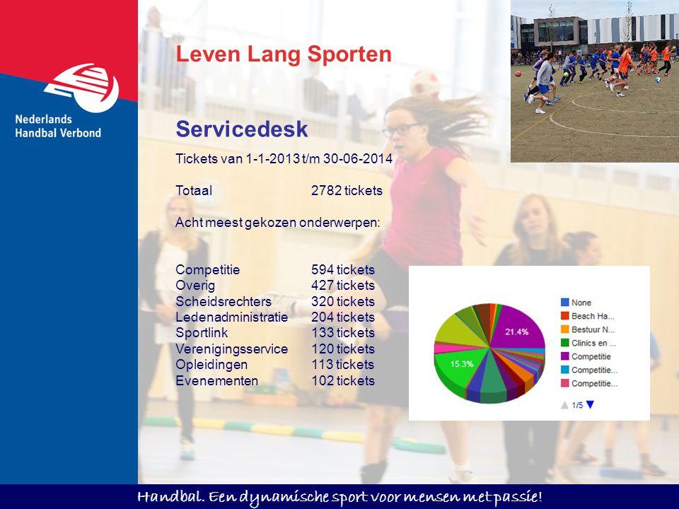 Leven Lang Sporten Servicedesk Tickets van 1-1-2013 t/m 30-06-2014