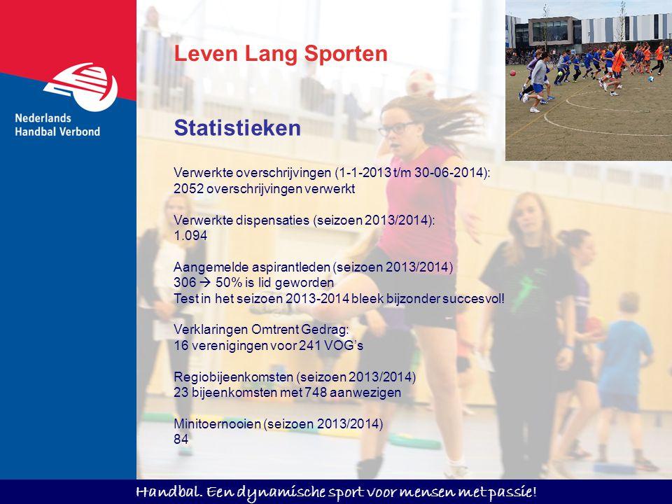 Leven Lang Sporten Statistieken