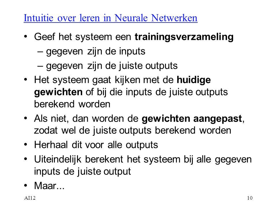 Intuitie over leren in Neurale Netwerken