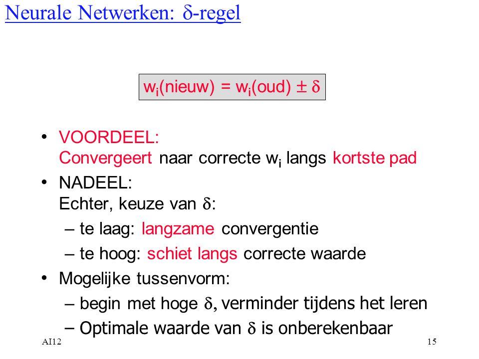 Neurale Netwerken: d-regel