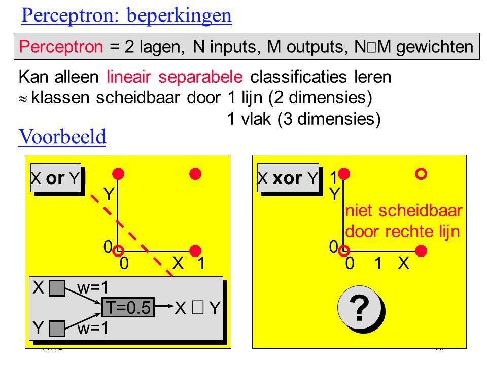 Perceptron: beperkingen