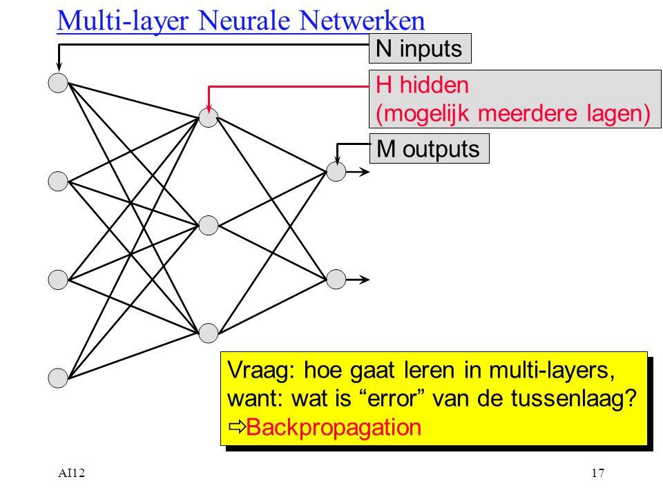 Multi-layer Neurale Netwerken