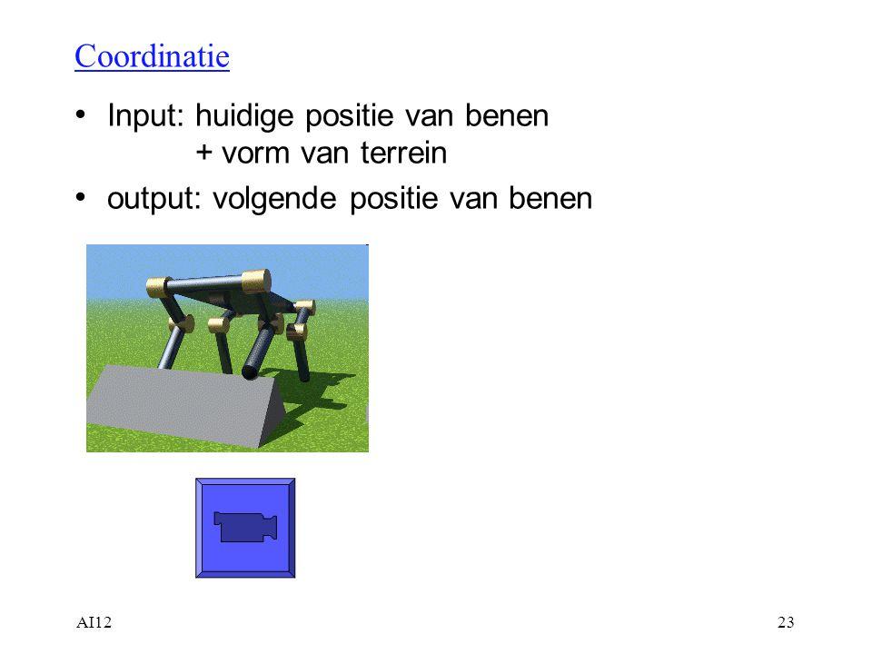Coordinatie Input: huidige positie van benen + vorm van terrein