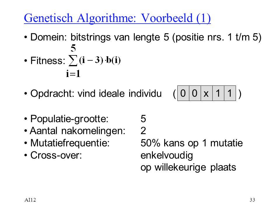 Genetisch Algorithme: Voorbeeld (1)