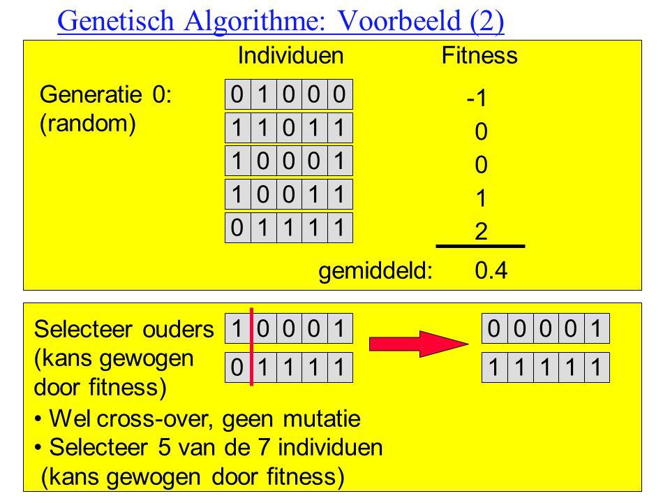 Genetisch Algorithme: Voorbeeld (2)
