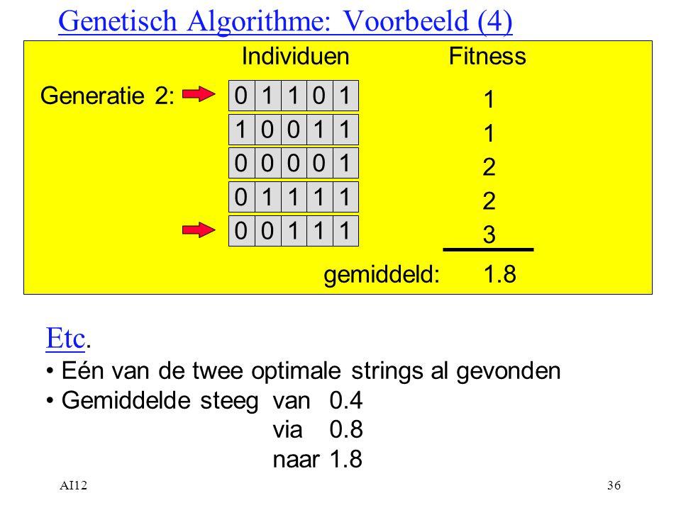 Genetisch Algorithme: Voorbeeld (4)