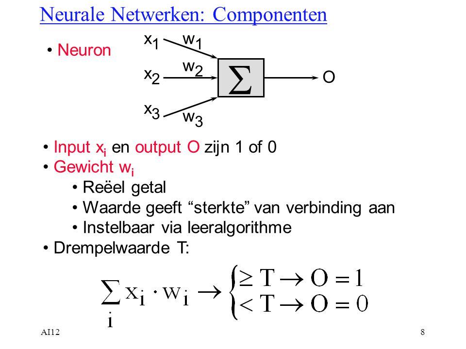 Neurale Netwerken: Componenten