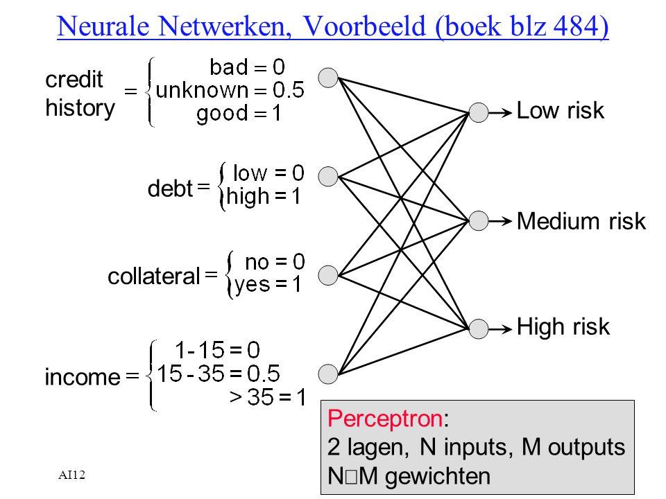Neurale Netwerken, Voorbeeld (boek blz 484)