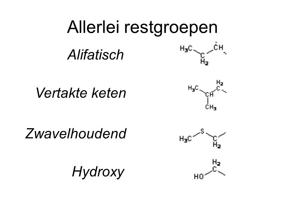 Allerlei restgroepen Alifatisch Vertakte keten Zwavelhoudend Hydroxy