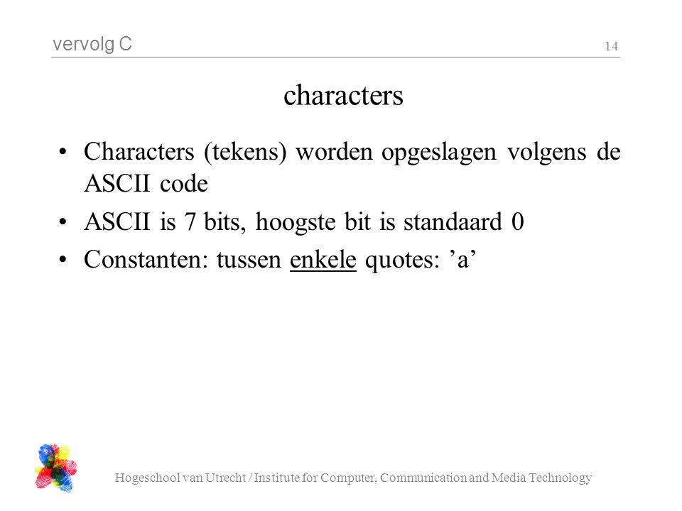 characters Characters (tekens) worden opgeslagen volgens de ASCII code